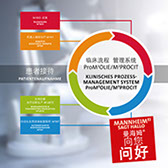 Mannheim Ausstellung in China - Process Management