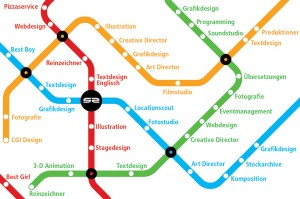 Metro Anhang