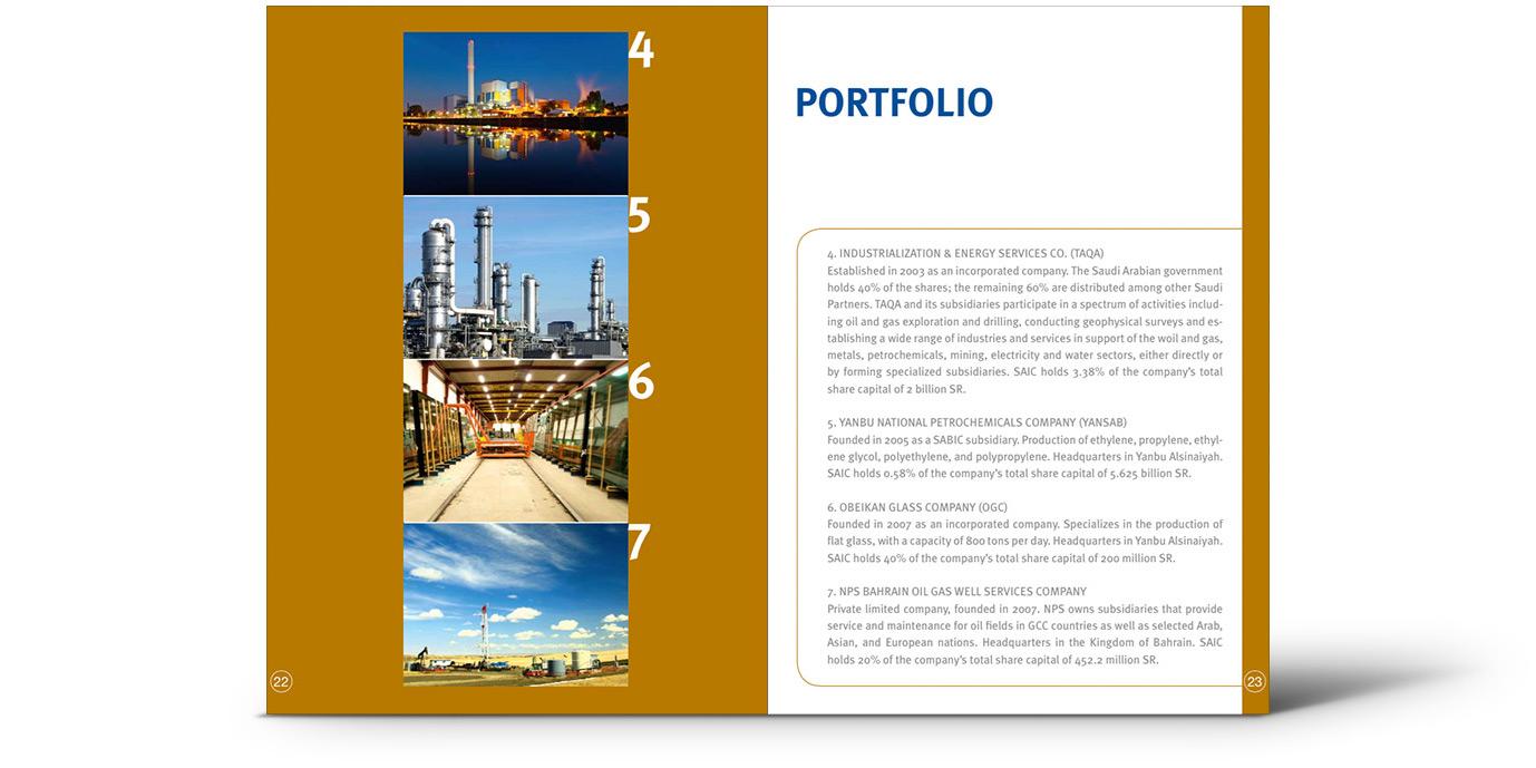 Saic Portfolio