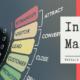Inbound Marketing Blog Header