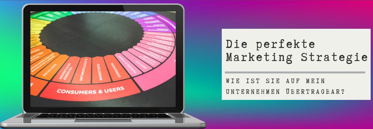 Blogvorschau Marketingstrategie